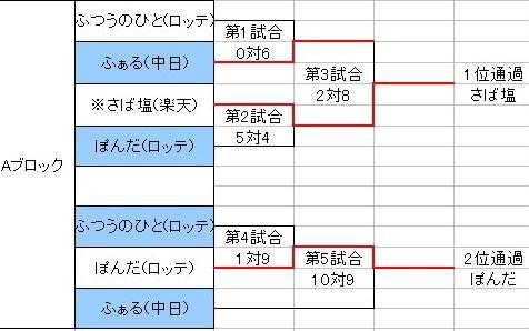 yosen2a.JPG