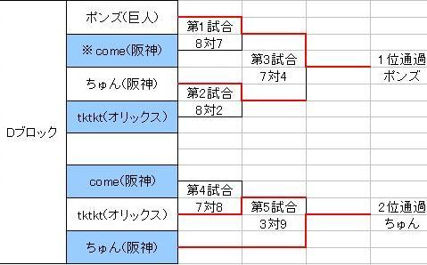 yosen2d.JPG