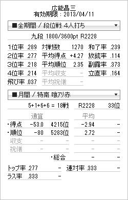 tenhou_prof_20130318.png