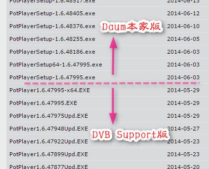 過去バージョン中のDVB Support版