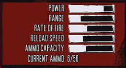 Pump Action Shotgun Spec