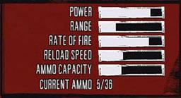 Semi-Automatic Shotgun Spec