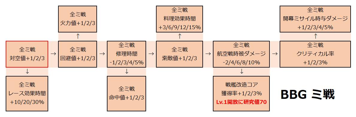 ミ戦開発局.png