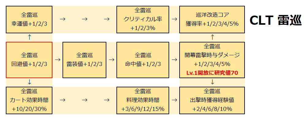 雷巡開発局.png