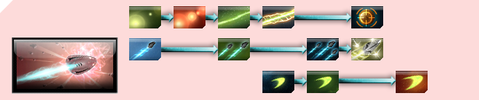 phase_research_combat2.png