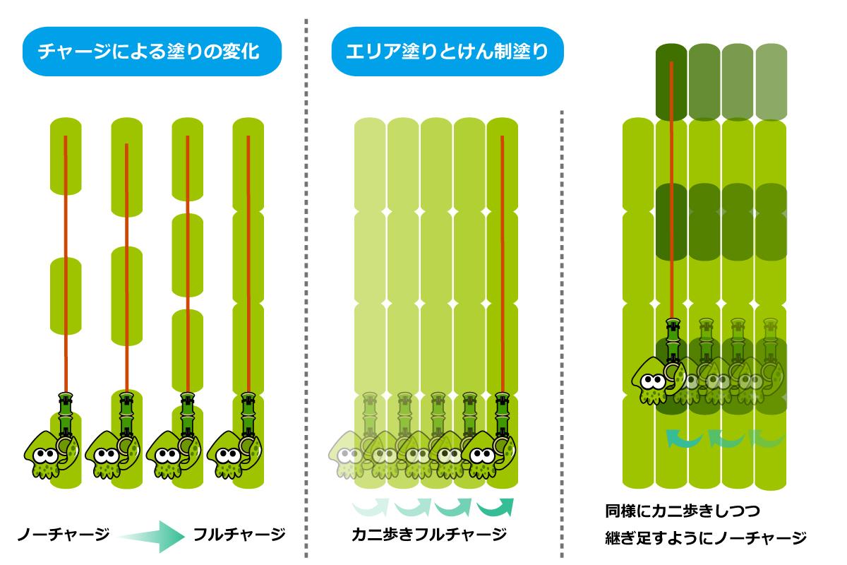 竹 ギア トゥーン 2 スプラ