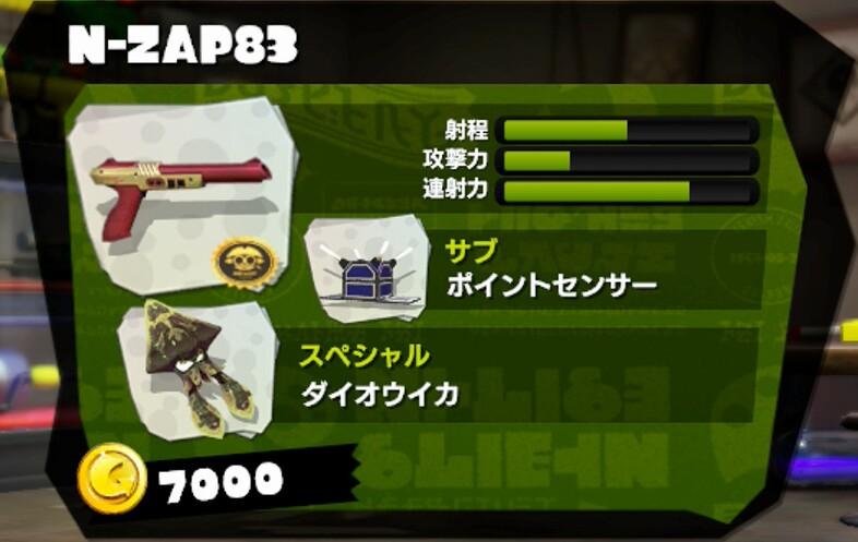 N-ZAP83