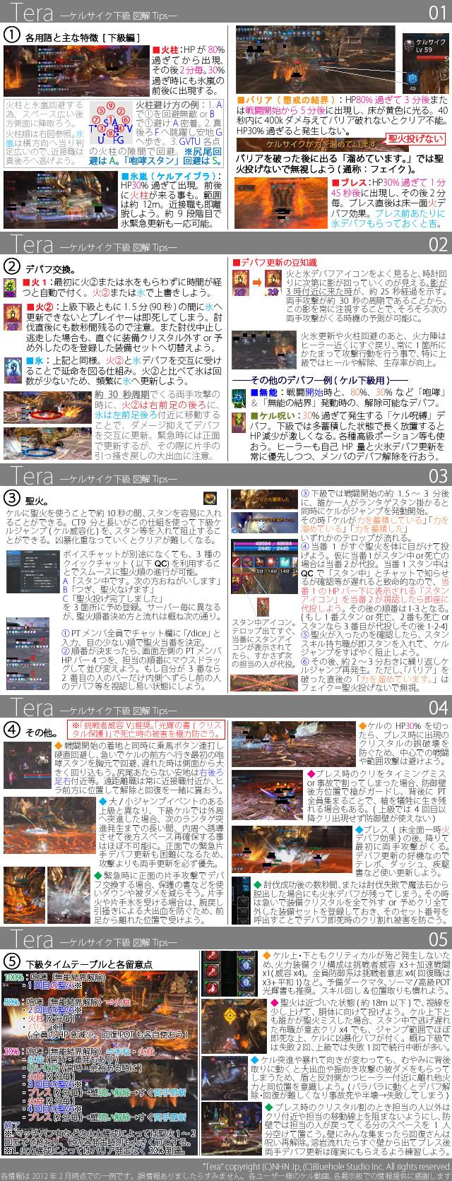 ケル下図解例-ForWiki02.jpg
