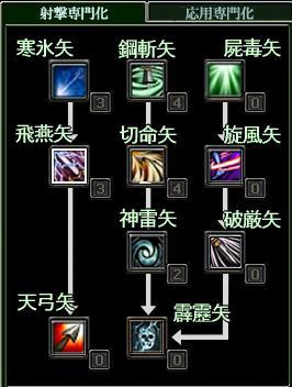 刺客=弓鬼=射撃特化Final.PNG