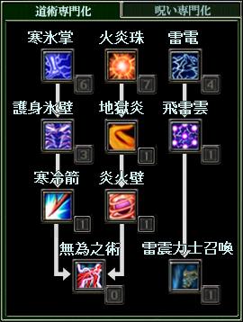 術士=魔道士=道術特化Final.PNG