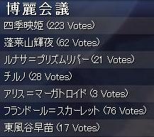 vote AD1740.JPG