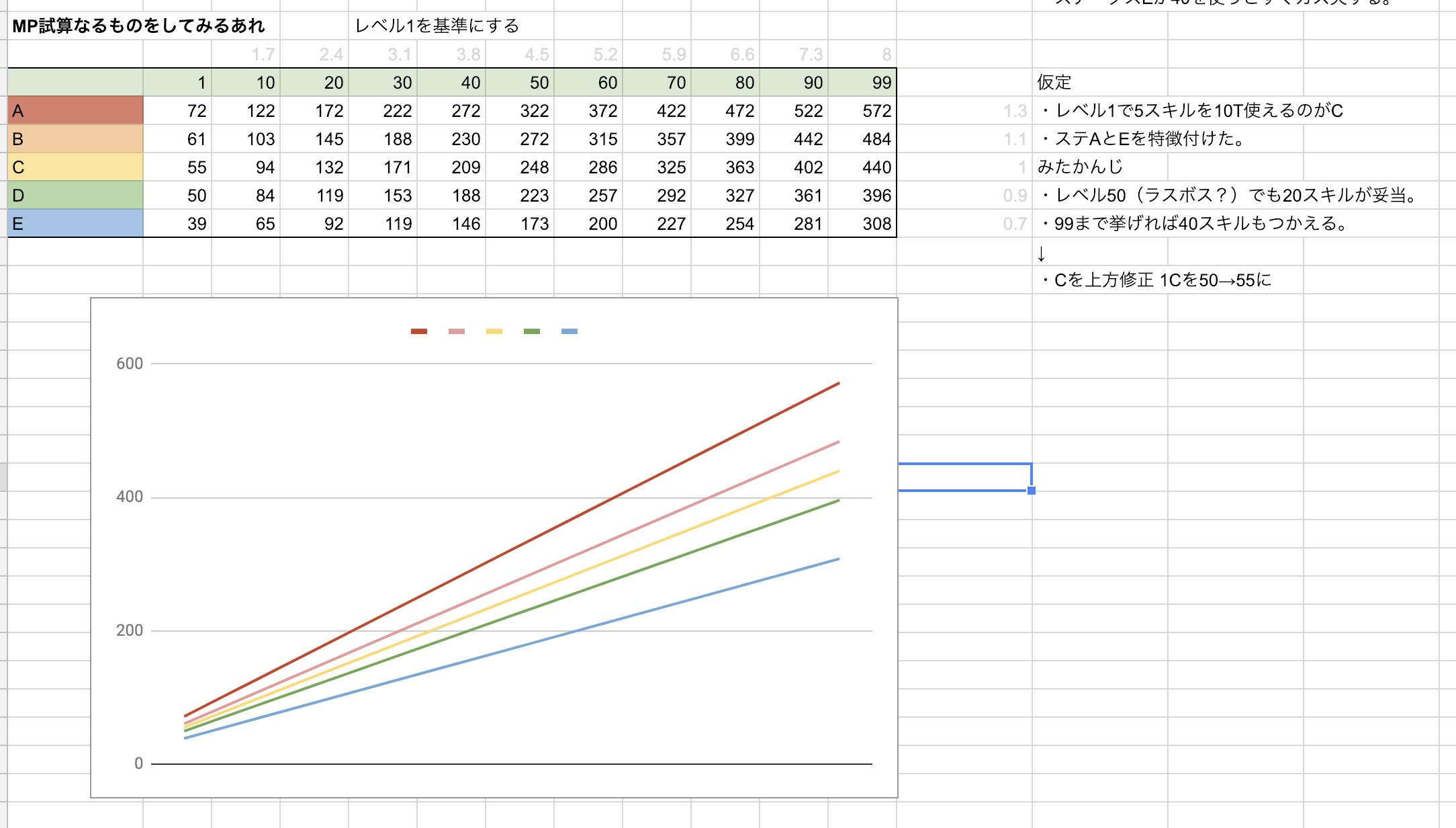 【ゲームデザイン】戦闘計算式初級講座 ...
