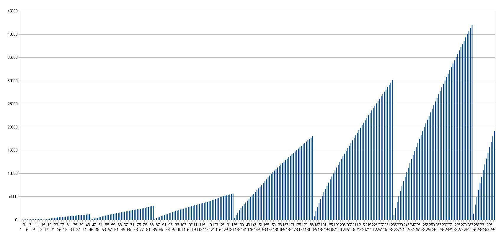 ToS-EXP-Table.jpg