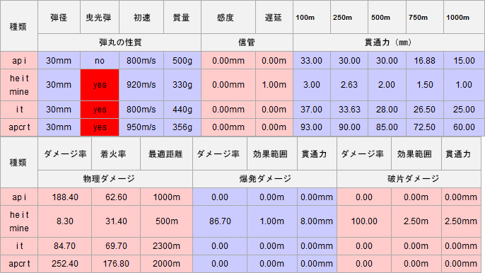 WTWiki_MK103Shells.jpg