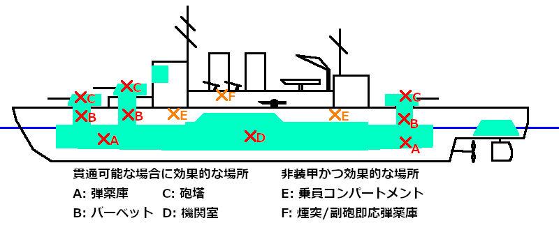 巡洋艦の倒し方.jpg