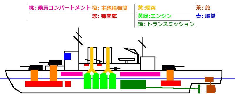 巡洋艦の内部.jpg
