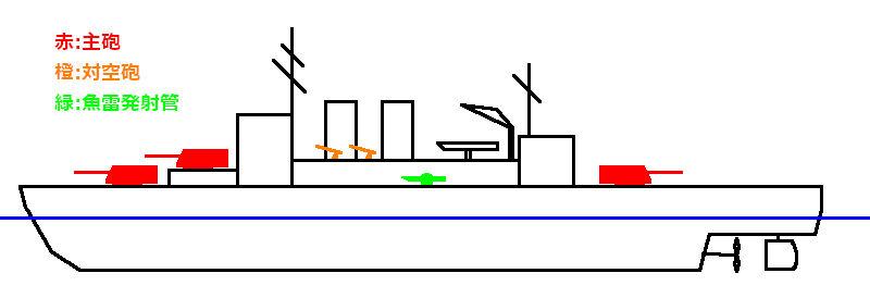 巡洋艦の武装.jpg