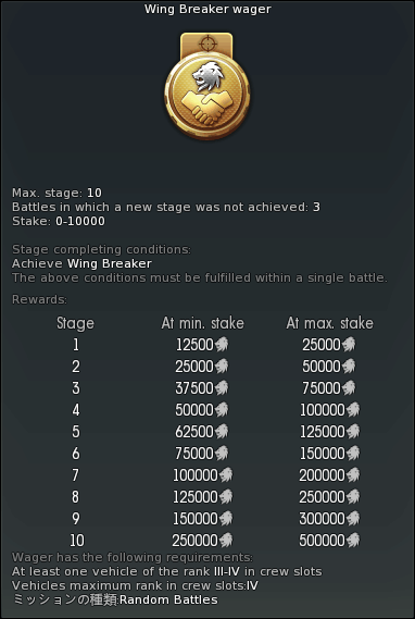 Wing_Breaker_wager.png