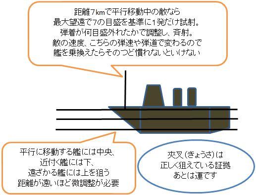 偏差細字2.JPG