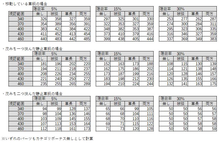 Compare_CoatedOptics_CommanderVision.png