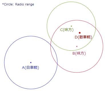 radio_circle.png
