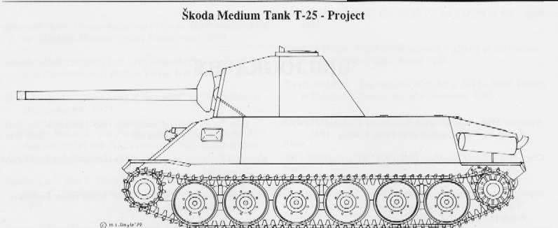 Skoda_T25_history.jpg