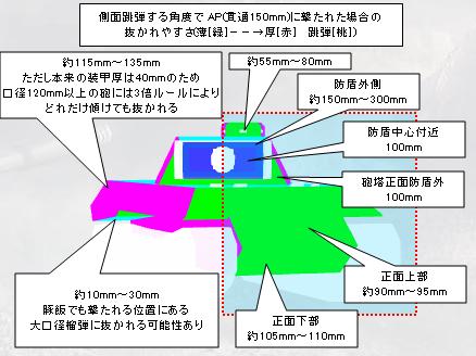 VK3002(M)装甲.PNG