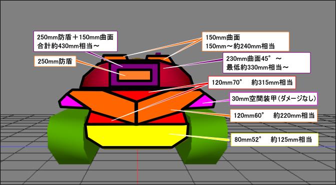 WZ-111正面装甲解説図01.png