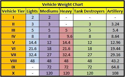 weight_chart.jpg