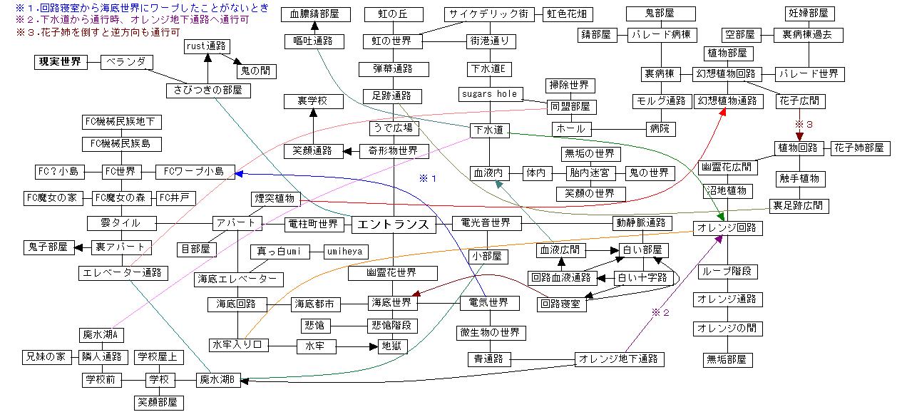 flow_map_V010_C.png