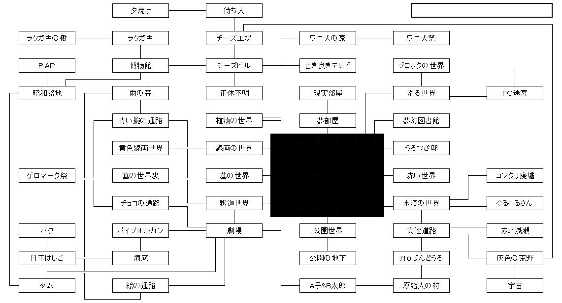 yume2kki_map_oldver.jpg