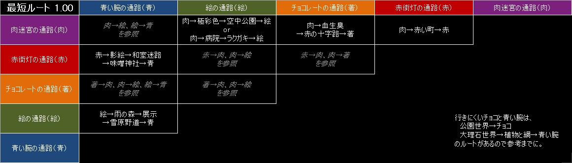 yume2kki_tsunagi_1.00.png